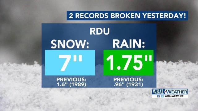 List: Official snow totals :: WRAL com