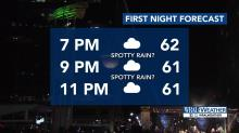 IMAGES: First Night forecast: Cloudy but dry with spring-like temps