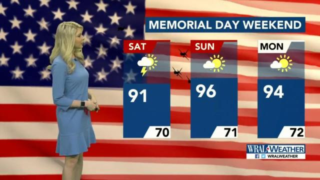 No relief in sight' as temps reach the 90s for days :: WRAL com