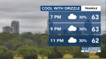 IMAGES: Much cooler weather moves in, bringing clouds and drizzle