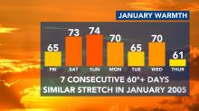 IMAGES: Warm stretch: 60+ degree days ahead, severe weather possible during part of weekend
