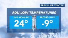 IMAGES: Triangle to have another bitterly cold night before warming trend starts