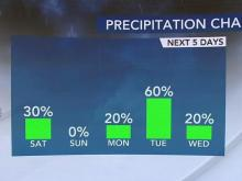 More rain on the way, potentially adding 2 to 4 inches to totals