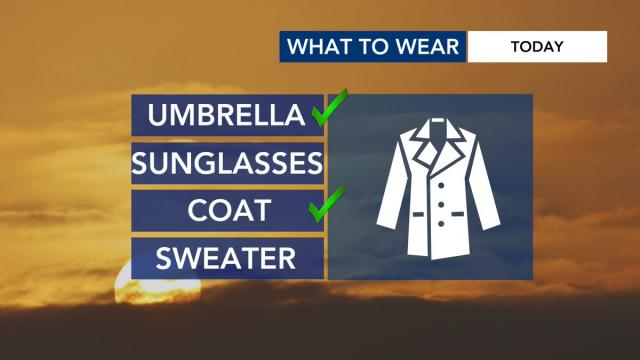 wral tv 5 weather