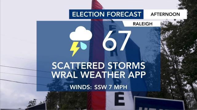Voting Forecast