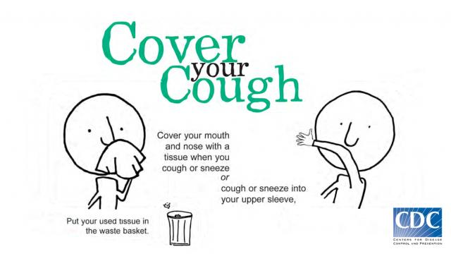 Guidance on covering coughs and sneezes (Image: CDC)