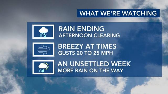 What we're watching for Monday's weather