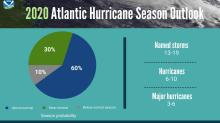 IMAGES: NOAA predicts 6 to 10 hurricanes in Atlantic this season