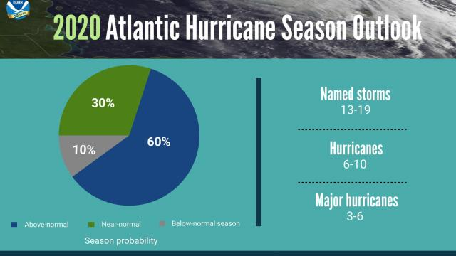 This hurricane season is predicted to have more storms than usual, NOAA says