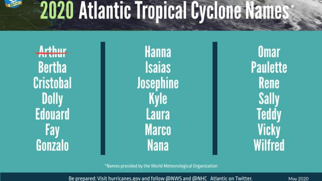 Possible names given to storms in Atlantic, 2020