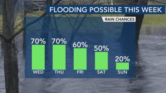 Flooding possible this week