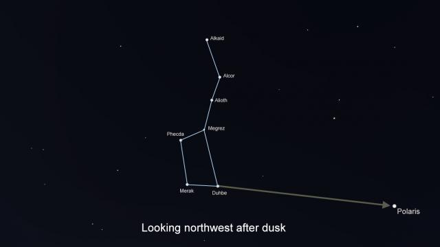 Look for the big dipper hanging by its handle