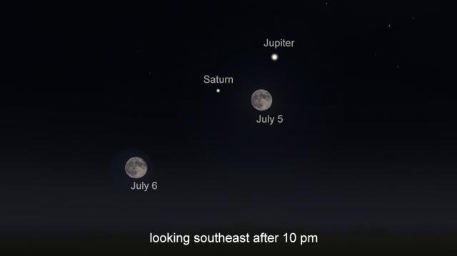 Early the week of July 5, the Moon passes within 2 degrees of Jupiter and Saturn<br/>Reporter: Tony Rice