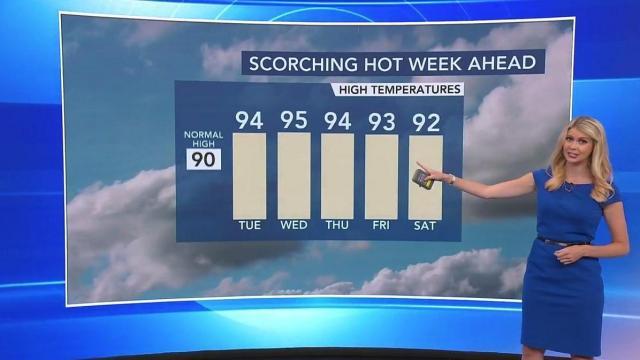 Scorching hot week ahead