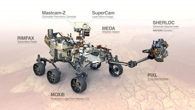 The Perseverance rover carries seven instruments to conduct its science and exploration technology investigations.<br/>Reporter: Tony Rice