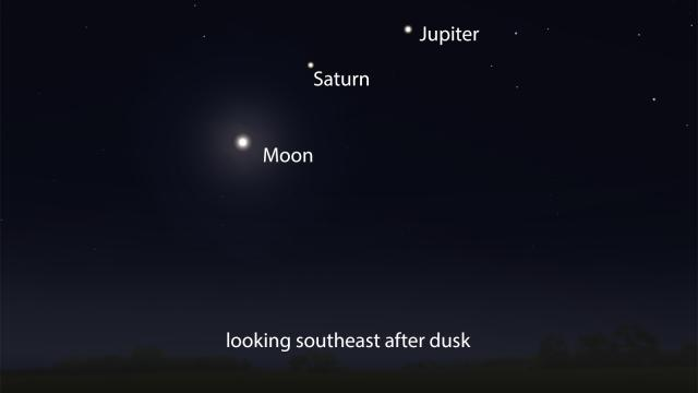 The Moon, Saturn and Jupiter form an arc