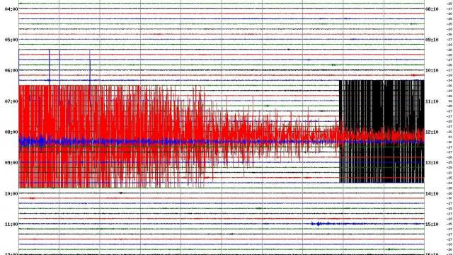 The science of Sunday's earthquake in western NC