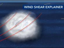 Wind shear explainer