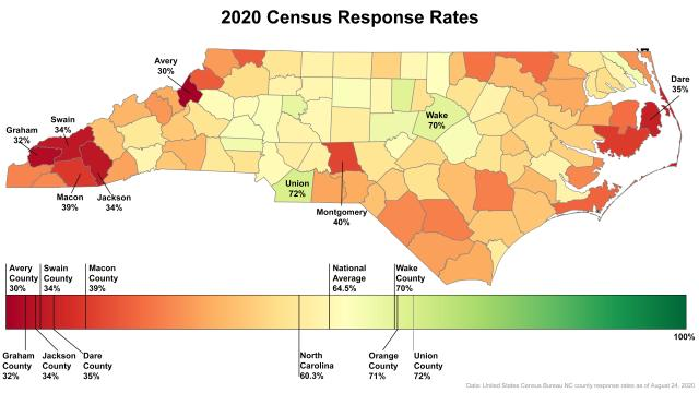 2020 Census Response Rates by county