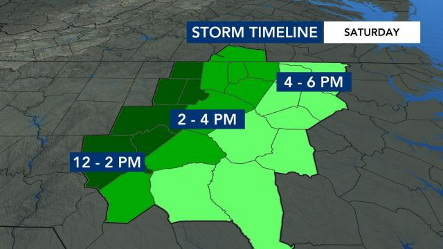 Timeline for storms on Saturday, August 28