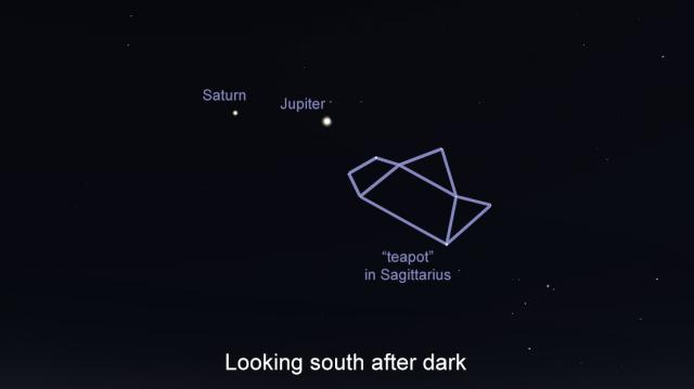 Saturn and Jupiter are easy to spot near the teapot
