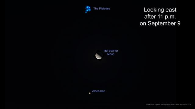 The Pleiades and bright star Aldeberan line up with the Moon