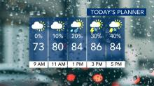 IMAGES: Last morning of refreshing weather before humid air, scattered storms return
