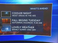 Fall is here: Cool, dry weather for several days
