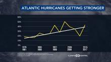 Atlantic hurricanes getting stronger