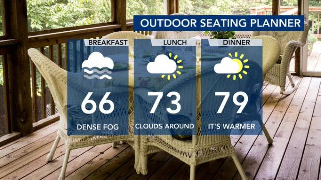 WRAL Weather Feed: Peta Sheerwood