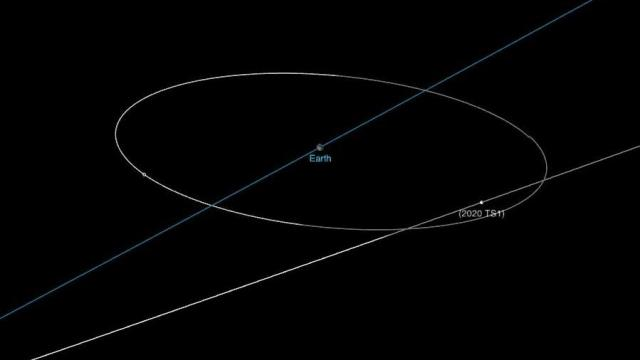 Asteroid 2020 TS1 will pass by Earth and the Moon safely the morning of October 12