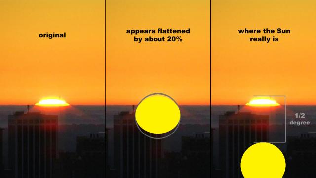 Our atmosphere bends light from the Sun (and Moon) at the horizon as light passes through it.