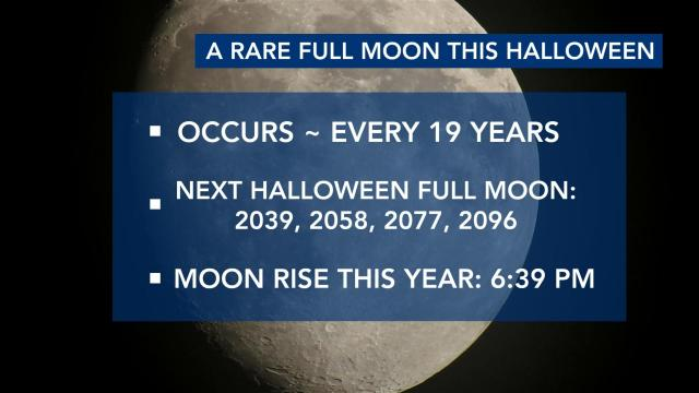 Full moon on Halloween only occurs every 19 years.