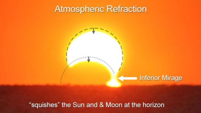 Nov 3, 2013 hybrid eclipse explained