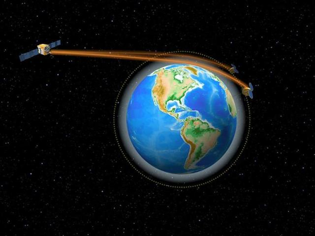 The COSMIC satellites produced vertical profiles of the atmosphere by measuring the bend of GPS radio signals as they traveled through the atmosphere. (Image: Simmi Sinha, UCAR)<br/>Reporter: Tony Rice