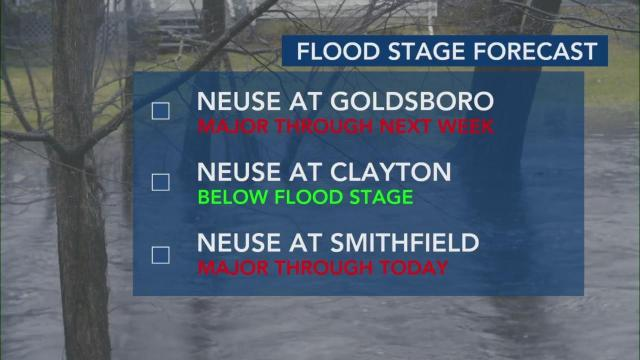 Neuse, Tar rivers still rising after Thursday's downpours