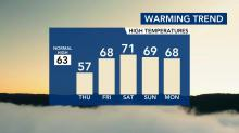 IMAGES: Milder weather moves in for the weekend and Thanksgiving