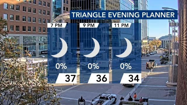 No chance of rain Thursday night, and temps will be cooler.