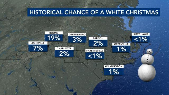 Chances for a white Christmas