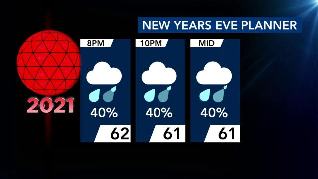New Year's Eve planner