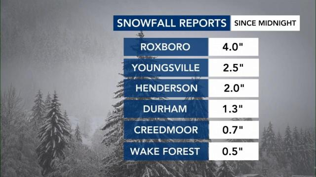 Snowfall reports as of 5 a.m.