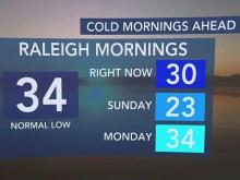 Bundle up! Triangle wakes up to below-freezing temps