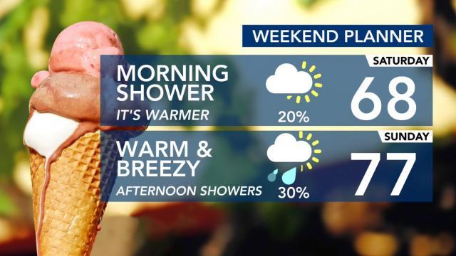 WRAL Weather Feed: Peta Sheerwood
