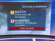 Watches vs. warnings: Get ready for severe weather now