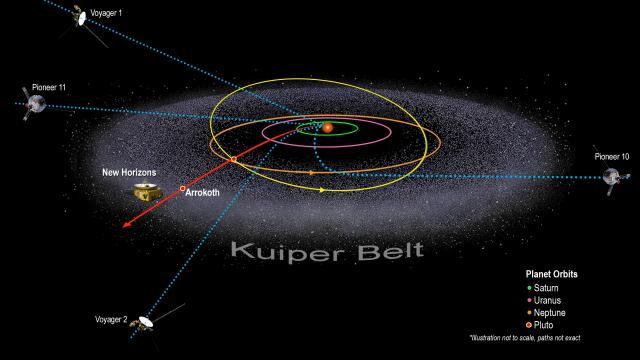 Pluto explorer passes milestone distance