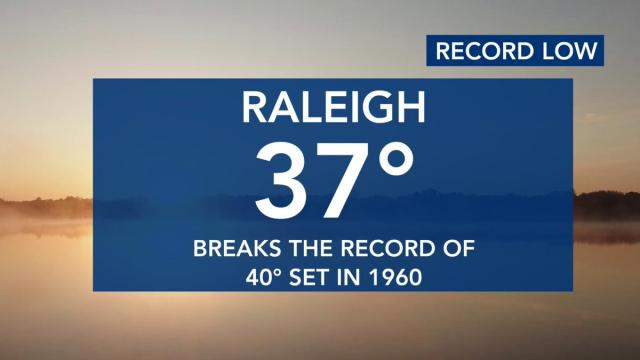 WRAL Weather Feed: Zach Maloch
