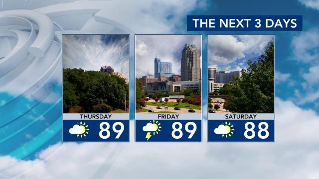Forecast: Next 3 days