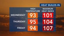 IMAGES: It's hot! When are heat advisories issued, and what do they mean?