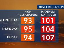 Intense heat expected July 28-30