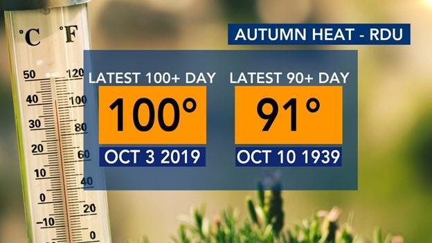 Autumn heat
